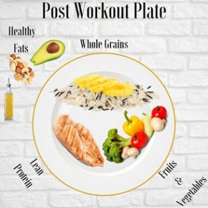 post workout nutrition plate